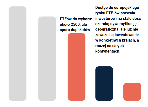 ETFy europejskie
