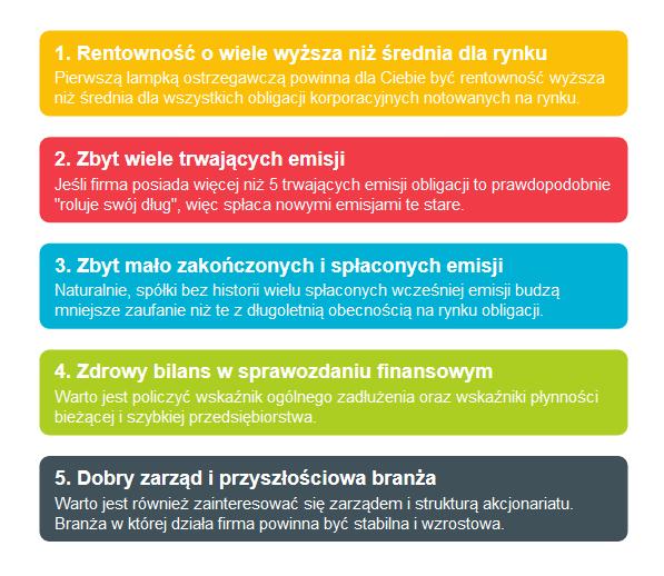 Jak poprawnie inwestować w obligacje - dobór polskich obligacji korporacyjnych