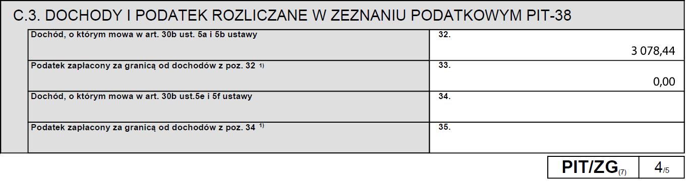 Jak rozliczyc podatek z gieldy PIT 38 gieldy zagr PIT ZG