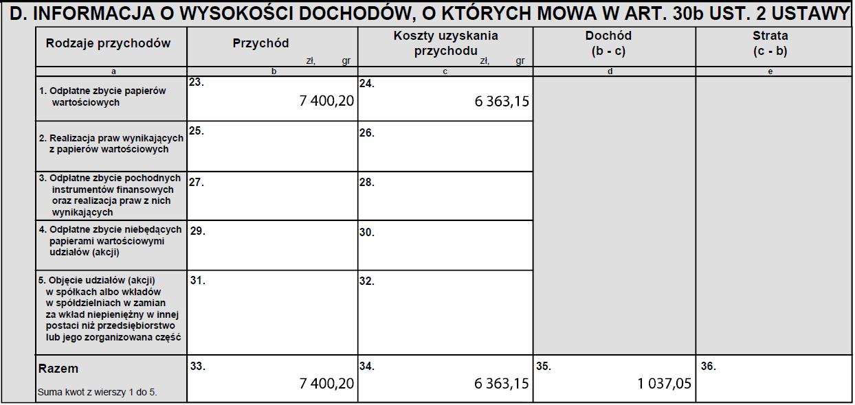 Jak rozliczyć podatek z giełdy - PIT-8C z XTB