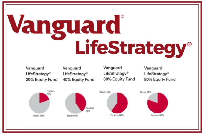 Vanguard LifeStrategy, czyli portfel inwestycyjny w jednym ETF-ie